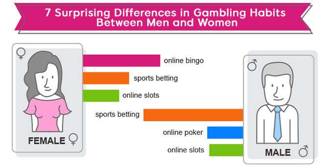 more women should get in to sports betting